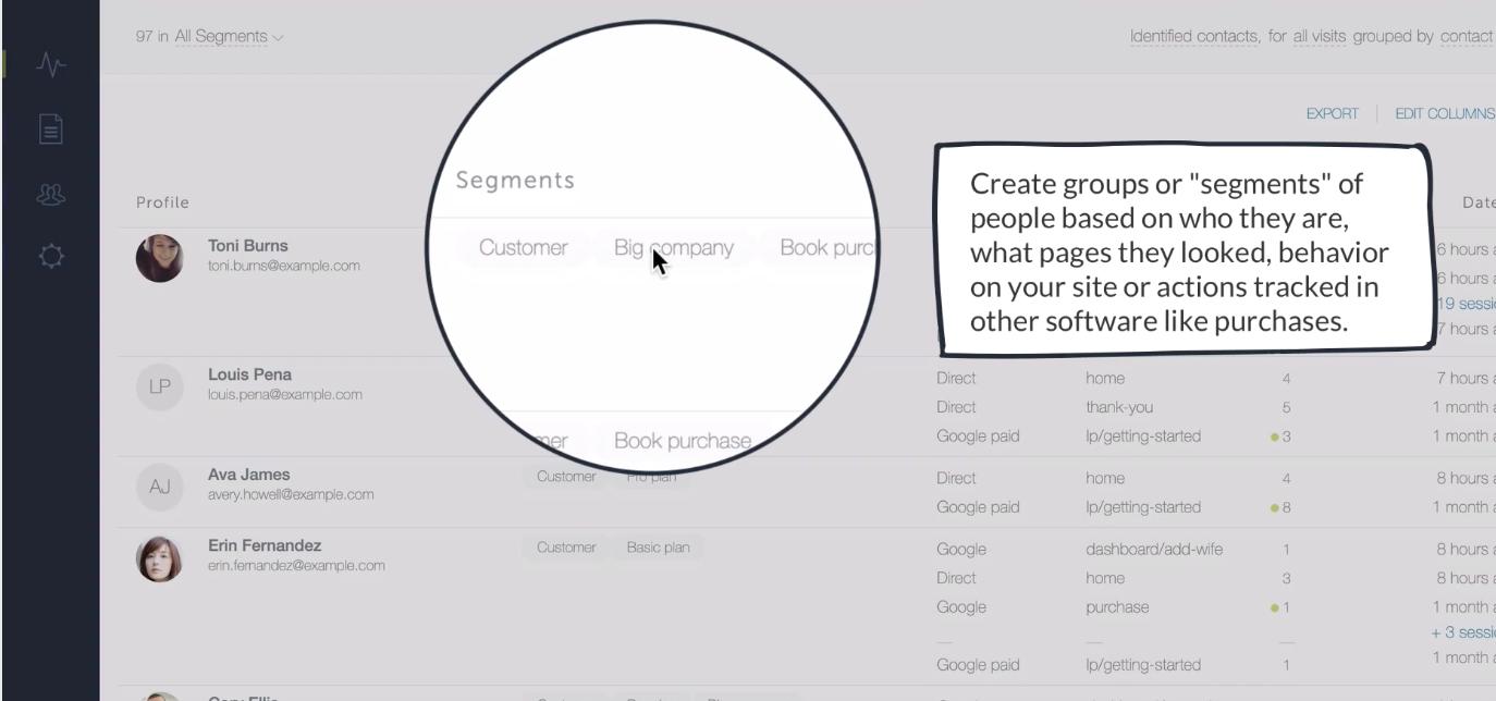 Create Visitor and Customer Segments
